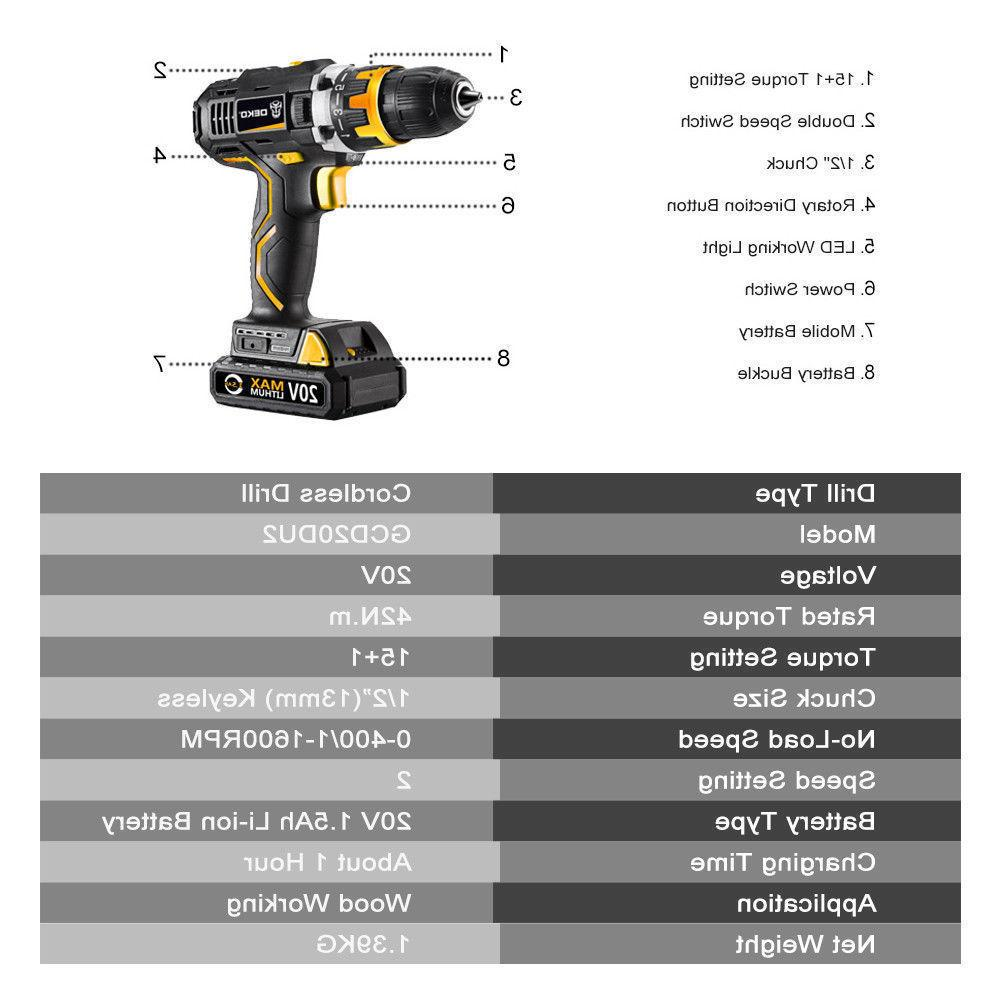 20V Lithium-Ion Drill/Driver Torque